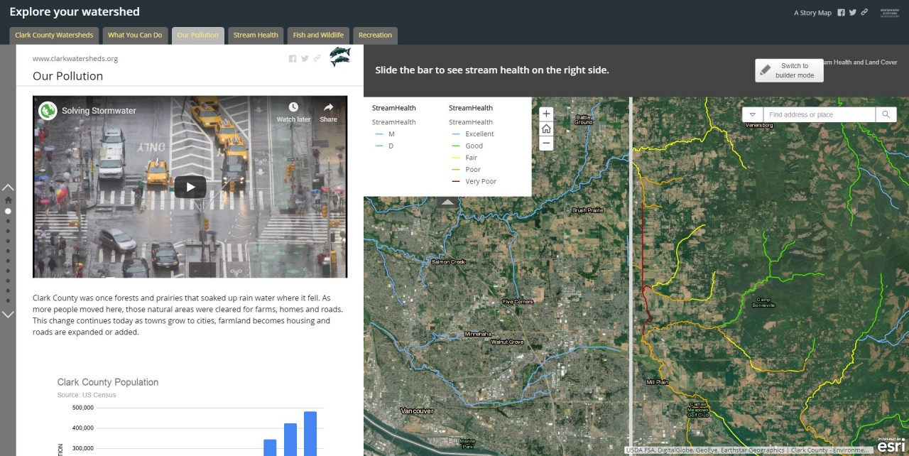 Explore Your Watershed - New Interactive StoryMap